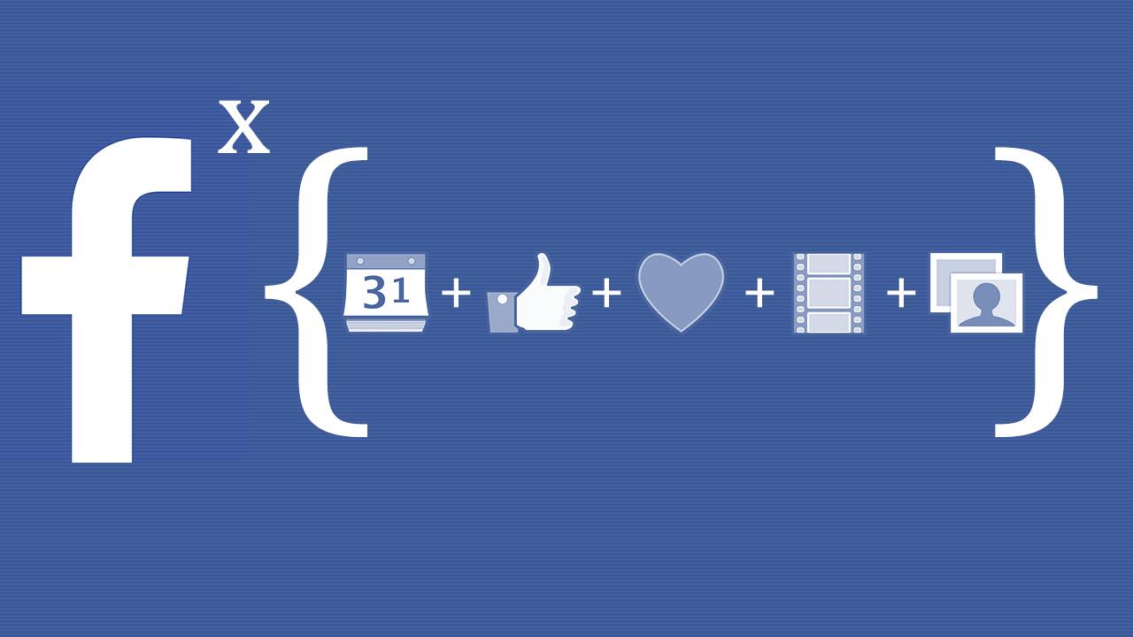 quand publier sur facebook